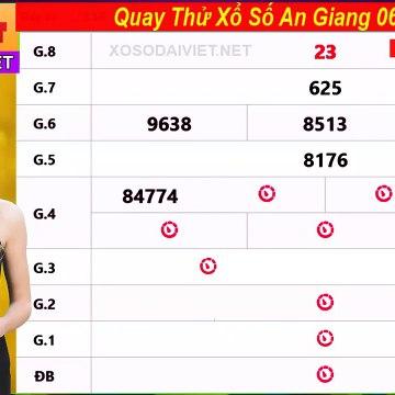 Quay thu XSAG 6-8-2020,Du oan quay thu xo so An Giang Thu 5 ngay 6 thang 8 nam 2020