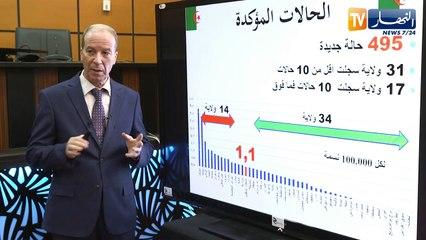 فورار: تسجيل 495 حالة جديدة و11 حالة وفاة خلال 24 ساعة الأخيرة