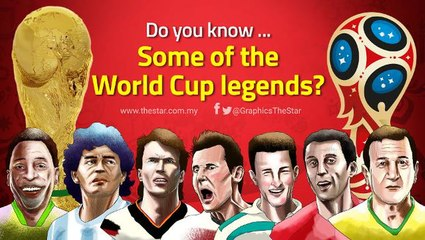 Do you know...Some legends of the World Cup?