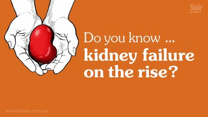 Do you know...Kidney failure on the rise?