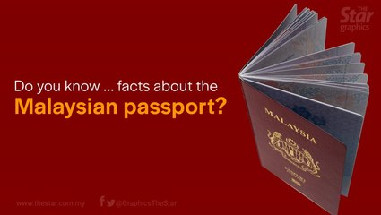 Do you know ... facts about the Malaysian passport?