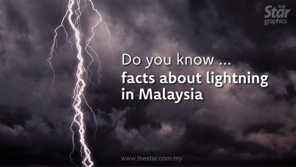 Do you know ... facts about lightning in Malaysia