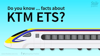 Do you know ... facts about KTM ETS?