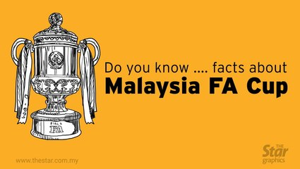 Do you know...facts about Malaysia FA Cup?