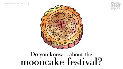 Do you know ... about the mooncake festival?