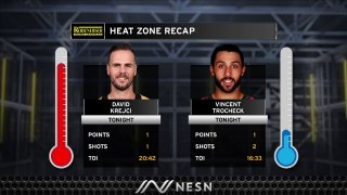 Postgame Final: David Krejci Stays Red-Hot As Bruins Come Back To Take Down Hurricanes