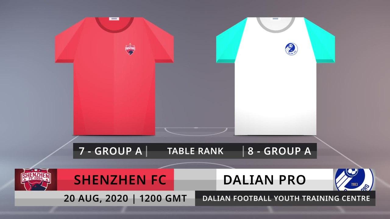 Match Preview: Shenzhen FC vs Dalian Pro on 20/8/2020 - video dailymotion