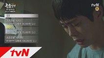 ′흙수저′ 동영, 꺼이꺼이 목놓아 운 사연?