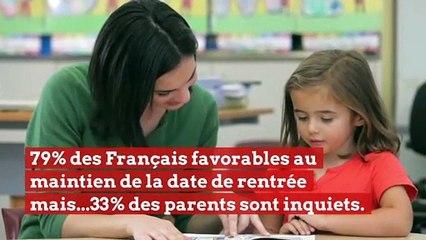 SONDAGE. 79% des Français favorables au maintien de la date de rentrée mais...