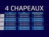 De nouveaux formats pour les Coupes d'Europe - Explications