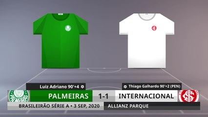 Match Review: Palmeiras vs Internacional on 3/9/2020