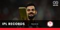 IPL Batting Records