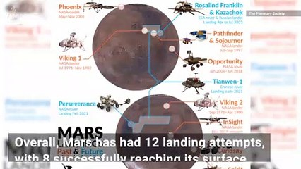 Awesome Map Shows Every Mars Landing (and Crash Landing) Ever Tried