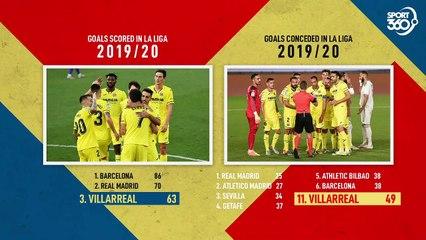 Villarreal4