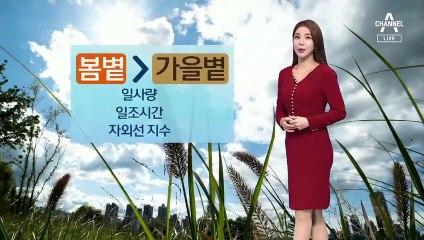 [날씨]주말 내륙 맑고 일교차 커…동해안 지역 '비'