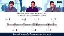 3-5-2, saison 2 épisode 2 - OM et OL à la relance, chocs explosifs en Premier League !