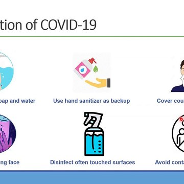 How to Protect Yourself and others during COVID 19 Pandemic!