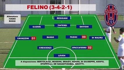 Coppa: Colorno - Felino 3-0, gli highlights