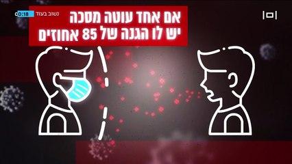 כאן 11 - תאגיד השידור הישראלי -ערב ערב +  חסות קורונה