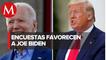 Encuestas dan ventaja a Joe Biden | Washington sin filtros con Arturo Sarukhan