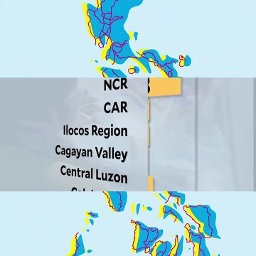 Numbers That Matter - Data that can help you know more about the Philippines
