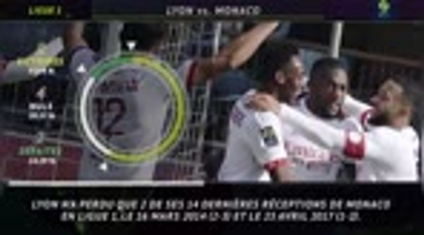 L1 - 5 choses à savoir avant Lyon-Monaco