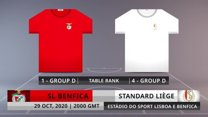 Match Preview: SL Benfica vs Standard Liège on 29/10/2020