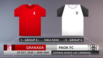 Match Preview: Granada vs PAOK FC on 29/10/2020