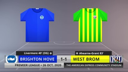 Match Review: Brighton Hove vs West Brom on 26/10/2020