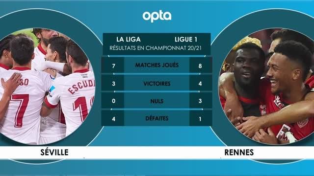 Face à face - Séville vs. Rennes