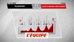 Le profil de la 11e étape en vidéo - Cyclisme - Vuelta