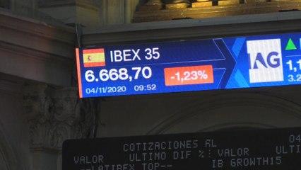 El Ibex 35 modera las pérdidas al 1,23 % tras la apertura pendiente de EE.UU.
