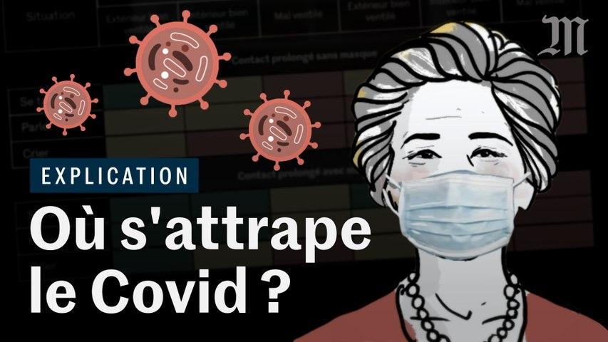 Covid-19 : quels sont les lieux les plus à risque de contamination ?