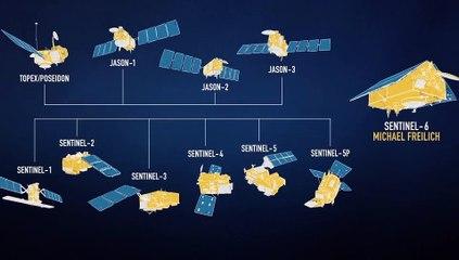 Sentinel-6 Michael Freilich Satellite Family Tree