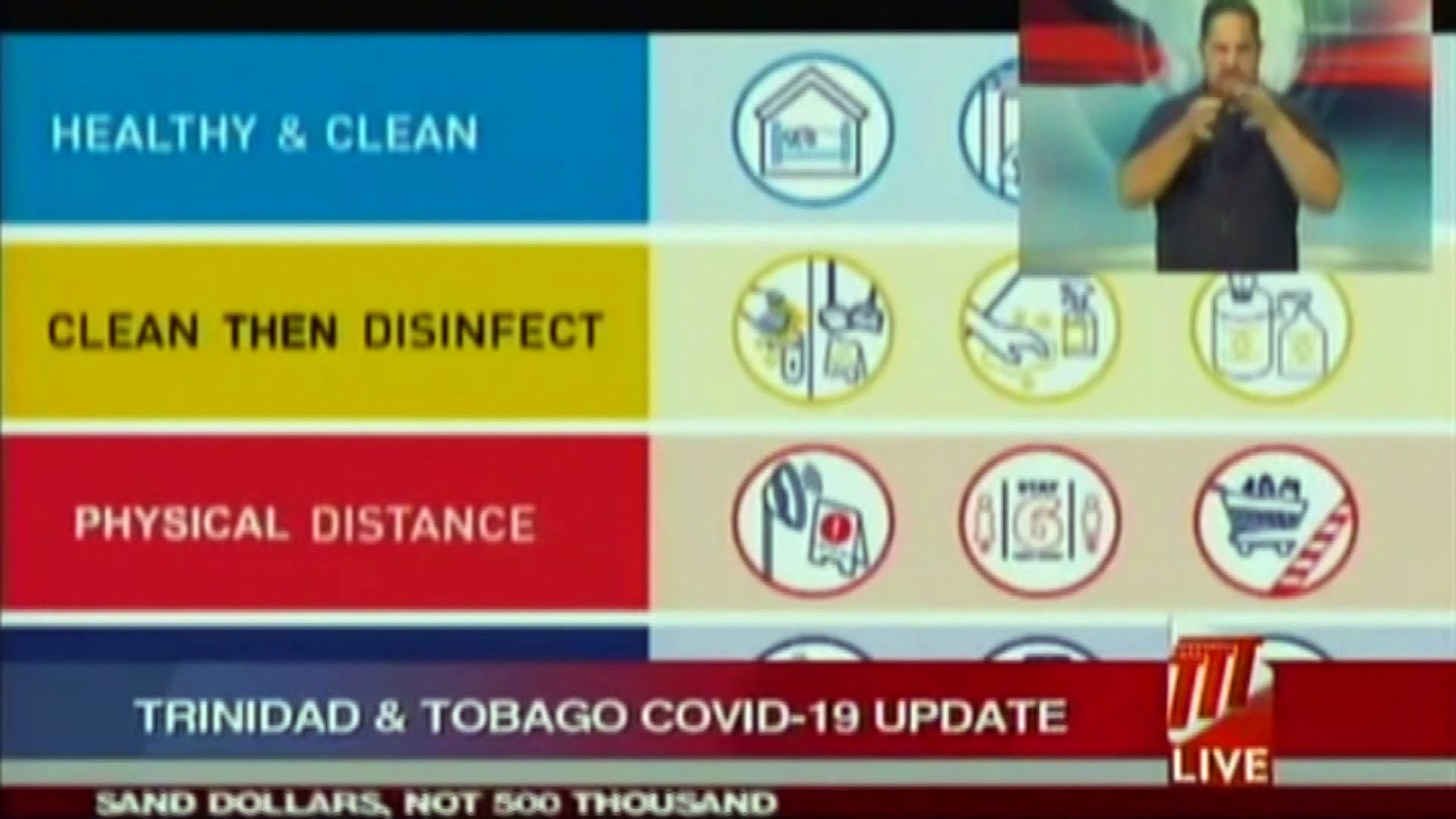HEALTH GUIDELINES FOR FOOD SERVICE SECTOR