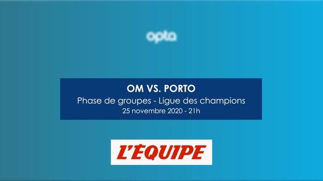 OM - Porto, le face à face en chiffres - Foot - C1