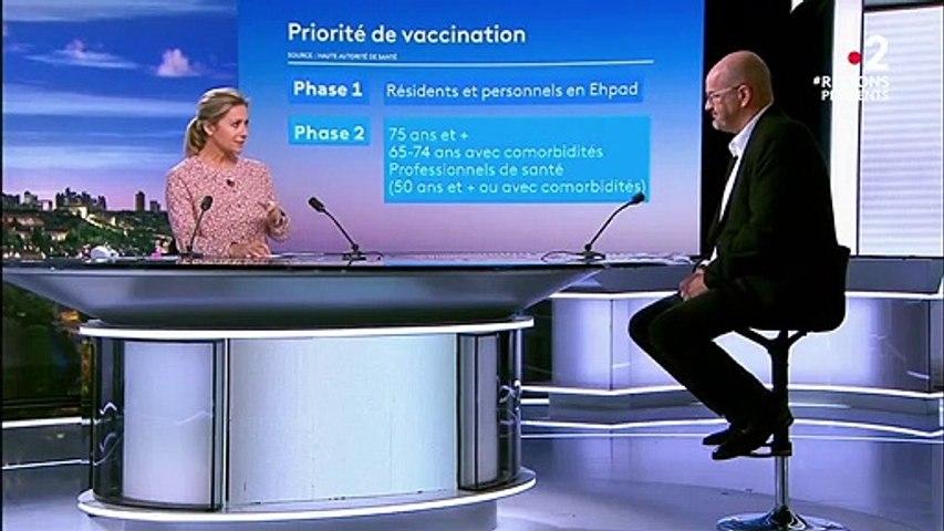Coronavirus : l'âge, un facteur important dans la stratégie de vaccination