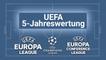 Uefa-Fünfjahreswertung: Österreichs Rennen um Punkte für Europa