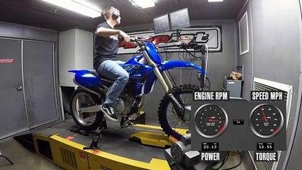 2021 Yamaha YZ450F Dyno Test