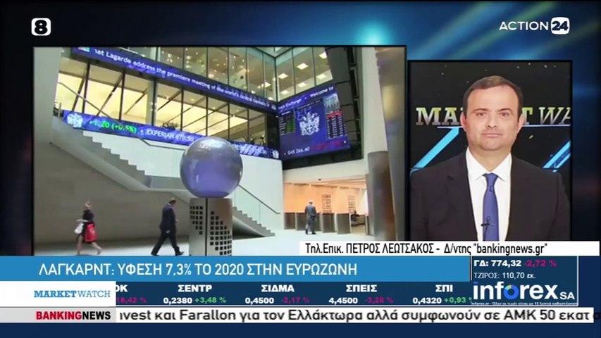 Market Watch 10-12-2020