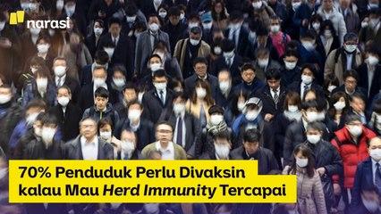 70% Penduduk Perlu Divaksin Kalau Mau Herd Immunity Tercapai   Narasi Newsroom