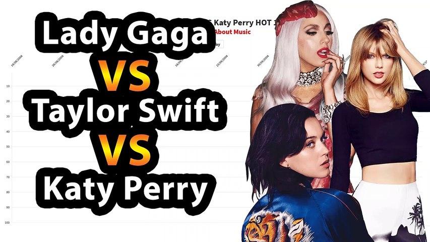 Lady Gaga VS Taylor Swift VS Katy Perry HOT 100 Chart Battle _ 2006-2020