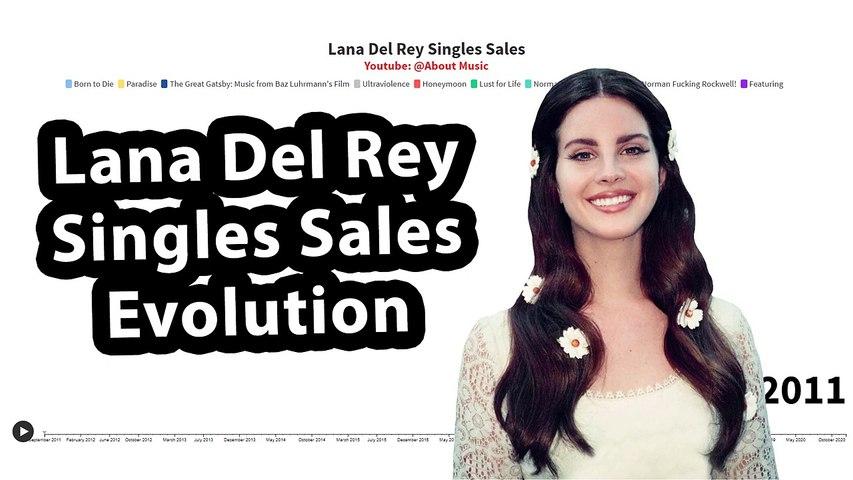 Lana Del Rey Singles Sales Evolution _ 2011-2020