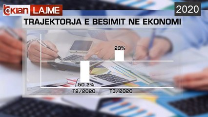 Bizneset behen me optimiste pas rihapjes se ekonomise | Lajme - News