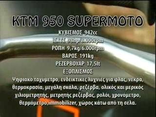 KTM 950 SM_
