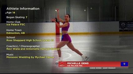 2021 Skate Canada Challenge: Junior Women Short Program