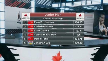 2021 Skate Canada Challenge Junior Men Free Program