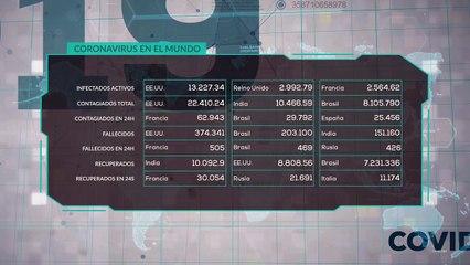 Estatus crisis COVID-19 11 enero 2021 13:00