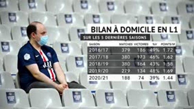 Ligue 1 - 3 effets du huis clos sur cette saison