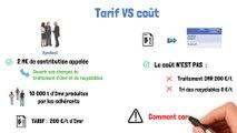La matrice des coûts des syndicats de traitement des déchets pour leurs adhérents